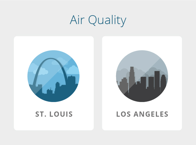 los-angeles-st-louis-air-quality