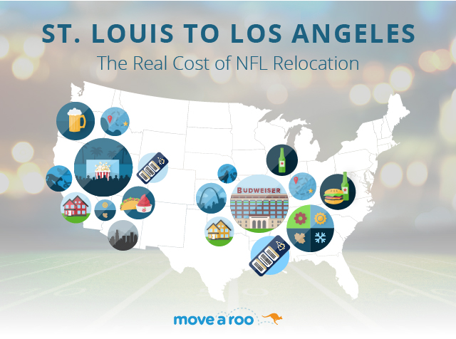 moving-nfl-rams