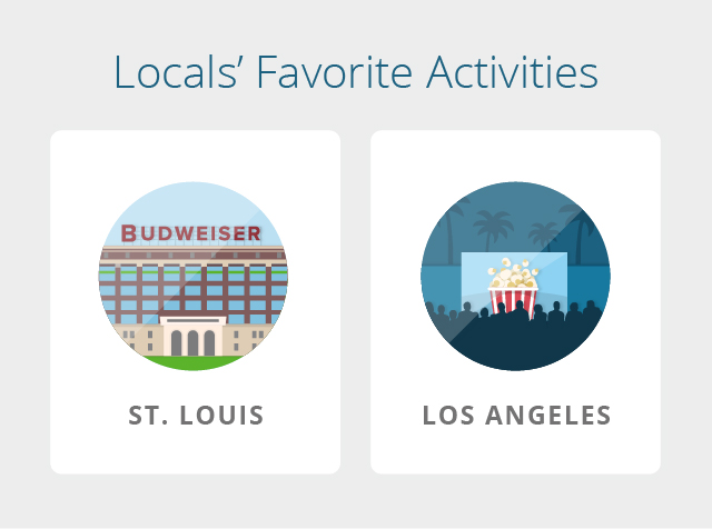 los-angeles-st-louis-activities